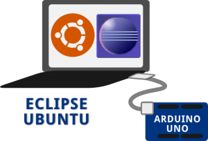 how to start android programming in eclipse